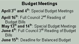 Budget Meetings